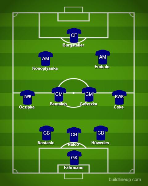 lineup-3